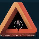 Ensino à distância: S.I.N. Implant lança plataforma gratuita