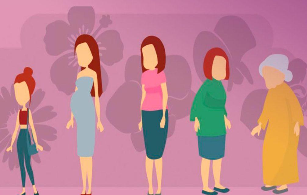Professor da PUCRS em projeto para melhorar a saúde da mulher